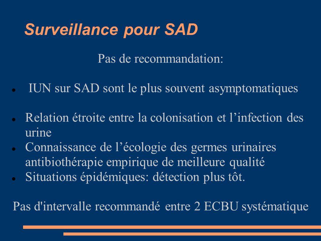 Surveillance pour SAD Pas de recommandation: IUN sur SAD sont le plus souvent asymptomatiques Relation étroite entre la colonisation et linfection des