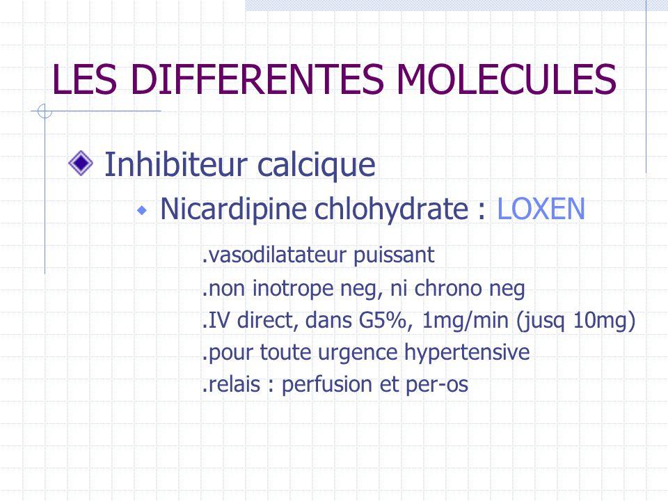 LES DIFFERENTES MOLECULES Inhibiteur calcique Nicardipine chlohydrate : LOXEN.vasodilatateur puissant.non inotrope neg, ni chrono neg.IV direct, dans G5%, 1mg/min (jusq 10mg).pour toute urgence hypertensive.relais : perfusion et per-os