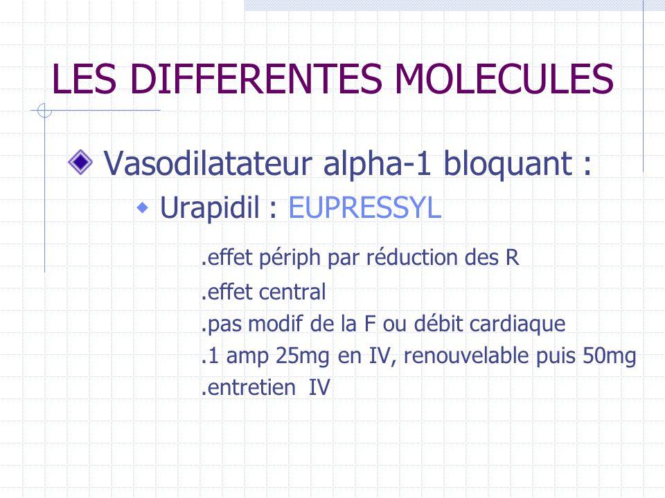 LES DIFFERENTES MOLECULES Vasodilatateur alpha-1 bloquant : Urapidil : EUPRESSYL.effet périph par réduction des R.effet central.pas modif de la F ou débit cardiaque.1 amp 25mg en IV, renouvelable puis 50mg.entretien IV