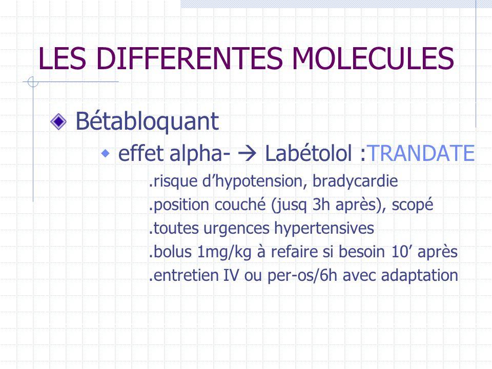 LES DIFFERENTES MOLECULES Bétabloquant effet alpha- Labétolol :TRANDATE.risque dhypotension, bradycardie.position couché (jusq 3h après), scopé.toutes urgences hypertensives.bolus 1mg/kg à refaire si besoin 10 après.entretien IV ou per-os/6h avec adaptation