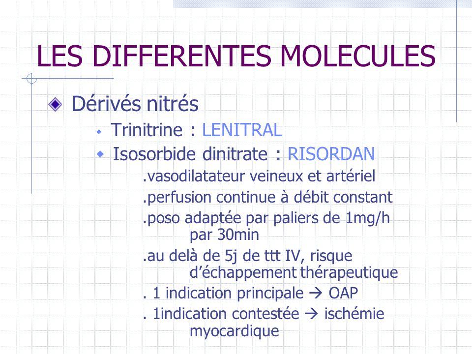 LES DIFFERENTES MOLECULES Dérivés nitrés Trinitrine : LENITRAL Isosorbide dinitrate : RISORDAN.vasodilatateur veineux et artériel.perfusion continue à débit constant.poso adaptée par paliers de 1mg/h par 30min.au delà de 5j de ttt IV, risque déchappement thérapeutique.