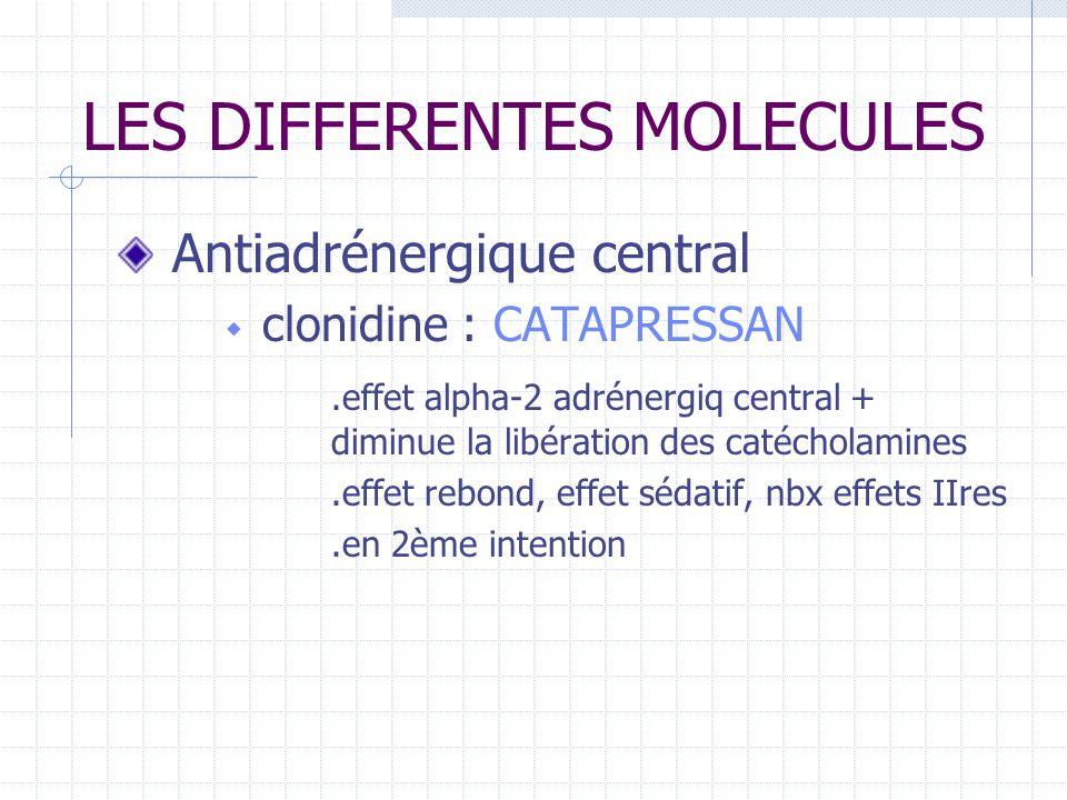 LES DIFFERENTES MOLECULES Antiadrénergique central clonidine : CATAPRESSAN.effet alpha-2 adrénergiq central + diminue la libération des catécholamines.effet rebond, effet sédatif, nbx effets IIres.en 2ème intention