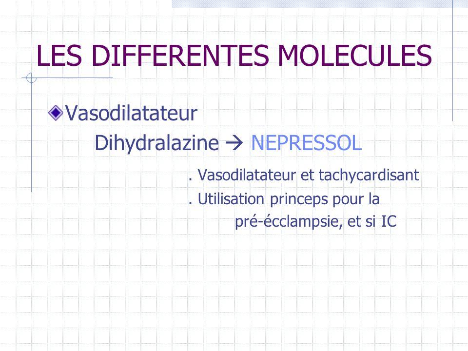 LES DIFFERENTES MOLECULES Vasodilatateur Dihydralazine NEPRESSOL.