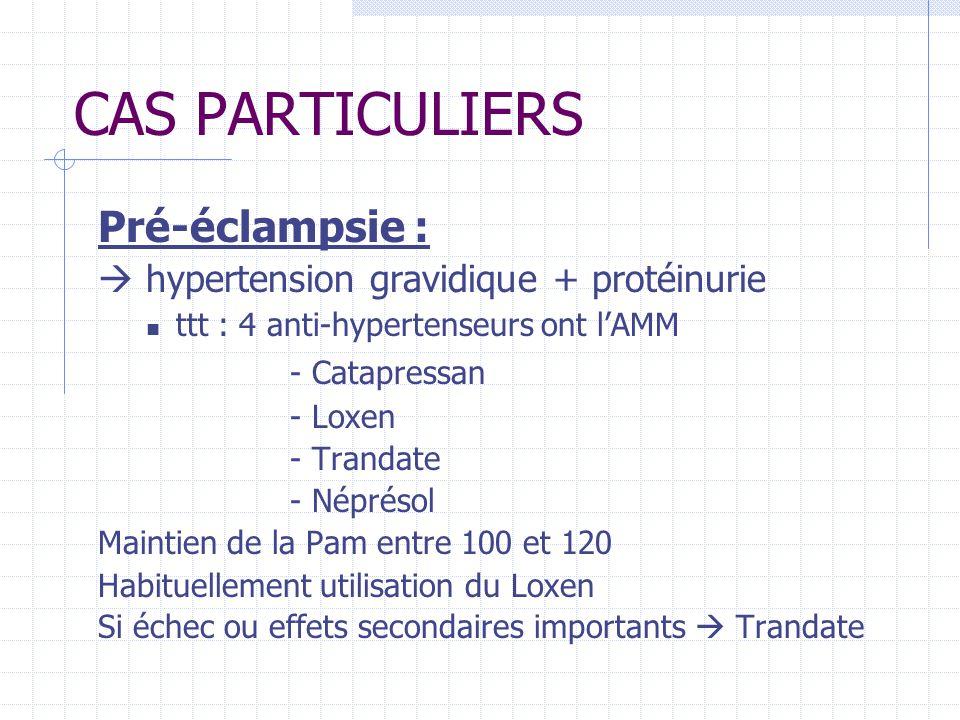 CAS PARTICULIERS Pré-éclampsie : hypertension gravidique + protéinurie ttt : 4 anti-hypertenseurs ont lAMM - Catapressan - Loxen - Trandate - Néprésol Maintien de la Pam entre 100 et 120 Habituellement utilisation du Loxen Si échec ou effets secondaires importants Trandate