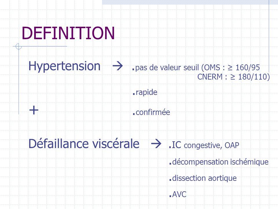 DEFINITION Hypertension.pas de valeur seuil (OMS : 160/95 CNERM : 180/110).