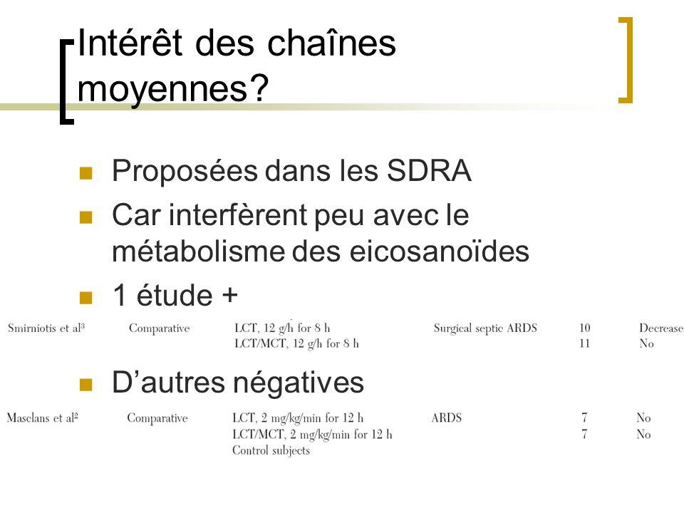 Intérêt des chaînes moyennes? Proposées dans les SDRA Car interfèrent peu avec le métabolisme des eicosanoïdes 1 étude + Dautres négatives
