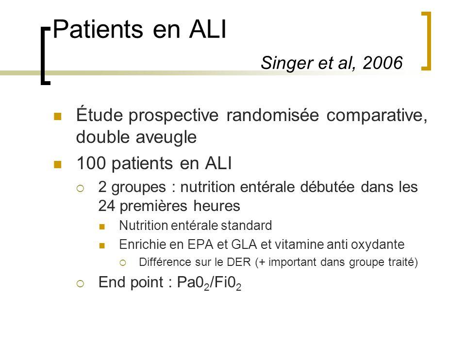 Patients en ALI Singer et al, 2006 Étude prospective randomisée comparative, double aveugle 100 patients en ALI 2 groupes : nutrition entérale débutée