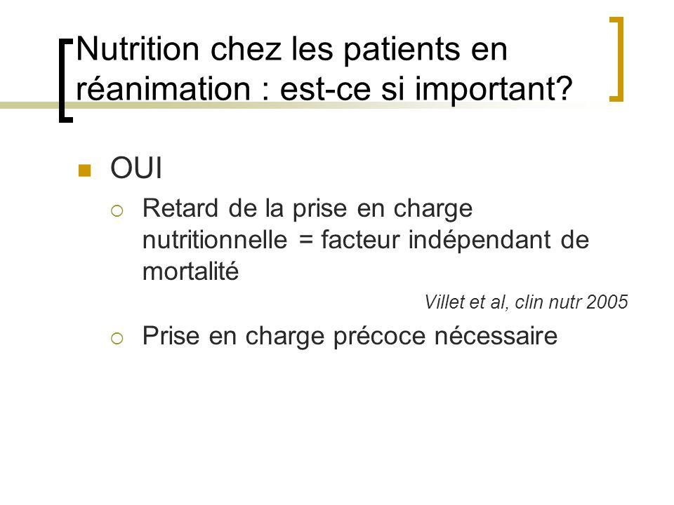 Nutrition chez les patients en réanimation : est-ce si important? OUI Retard de la prise en charge nutritionnelle = facteur indépendant de mortalité V