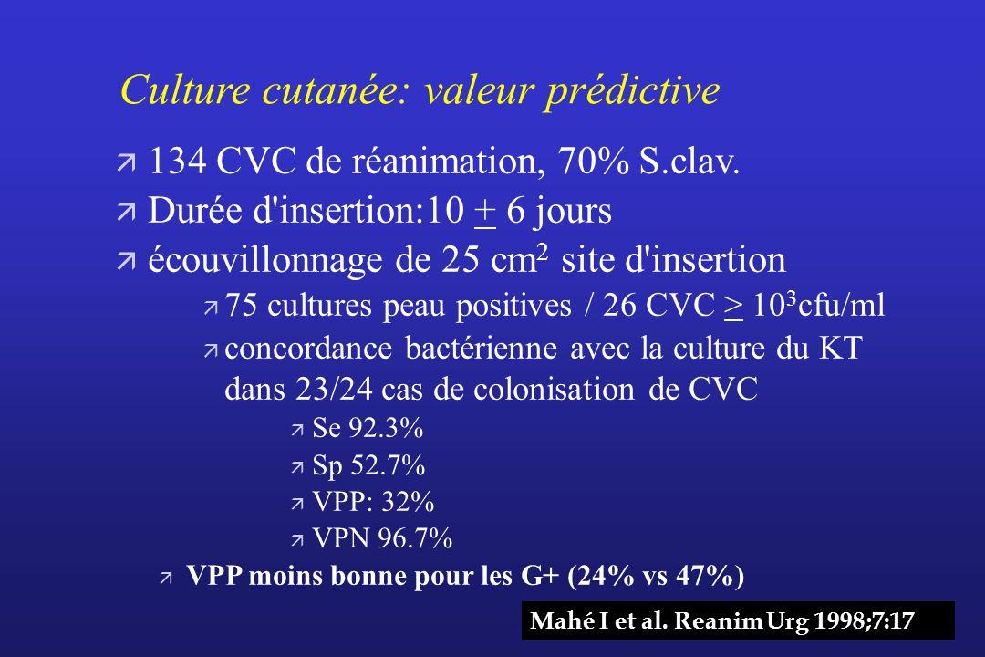 Culture cutanée: valeur prédictive ä 134 CVC de réanimation, 70% S.clav. ä Durée d'insertion:10 + 6 jours ä écouvillonnage de 25 cm 2 site d'insertion