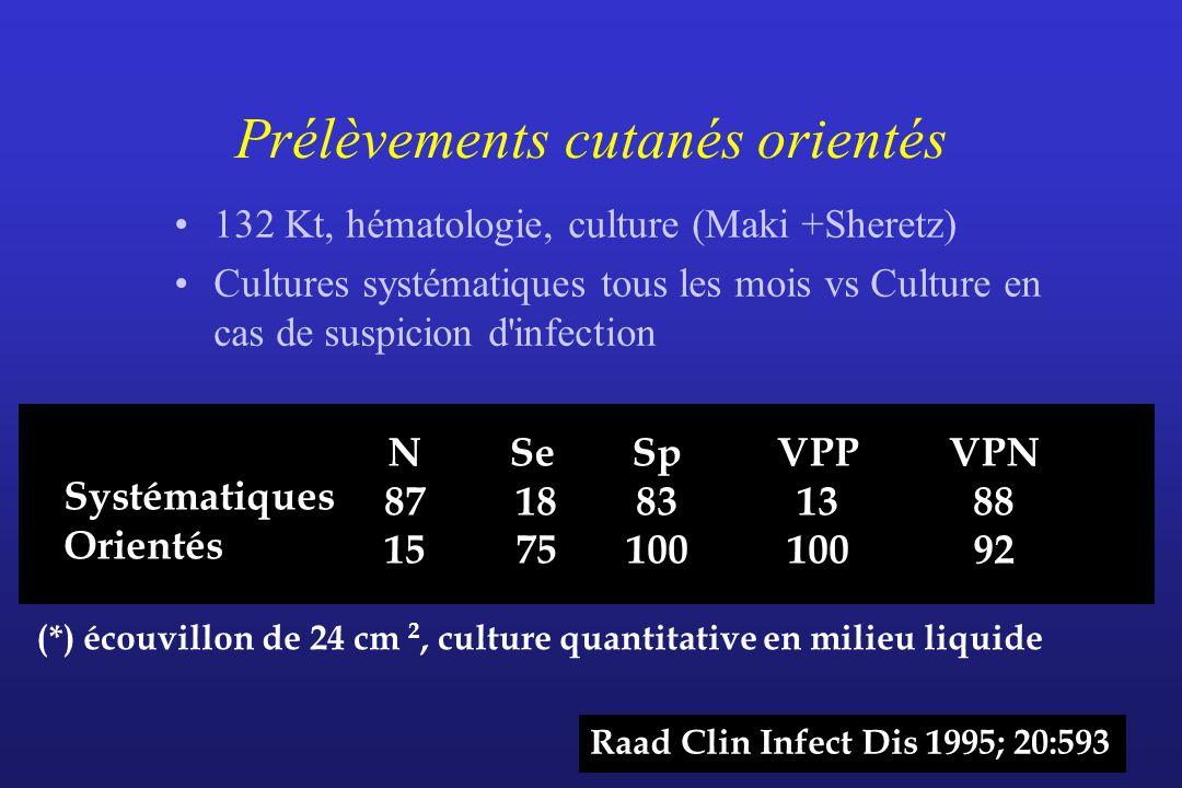 Prélèvements cutanés orientés 132 Kt, hématologie, culture (Maki +Sheretz) Cultures systématiques tous les mois vs Culture en cas de suspicion d'infec