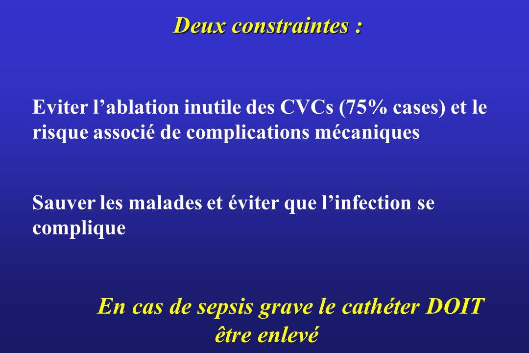 Deux constraintes : Eviter lablation inutile des CVCs (75% cases) et le risque associé de complications mécaniques Sauver les malades et éviter que li
