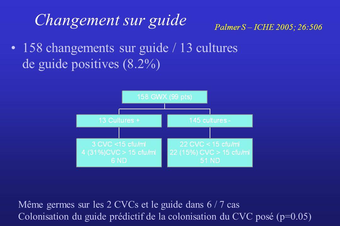 Changement sur guide 158 changements sur guide / 13 cultures de guide positives (8.2%) Même germes sur les 2 CVCs et le guide dans 6 / 7 cas Colonisat