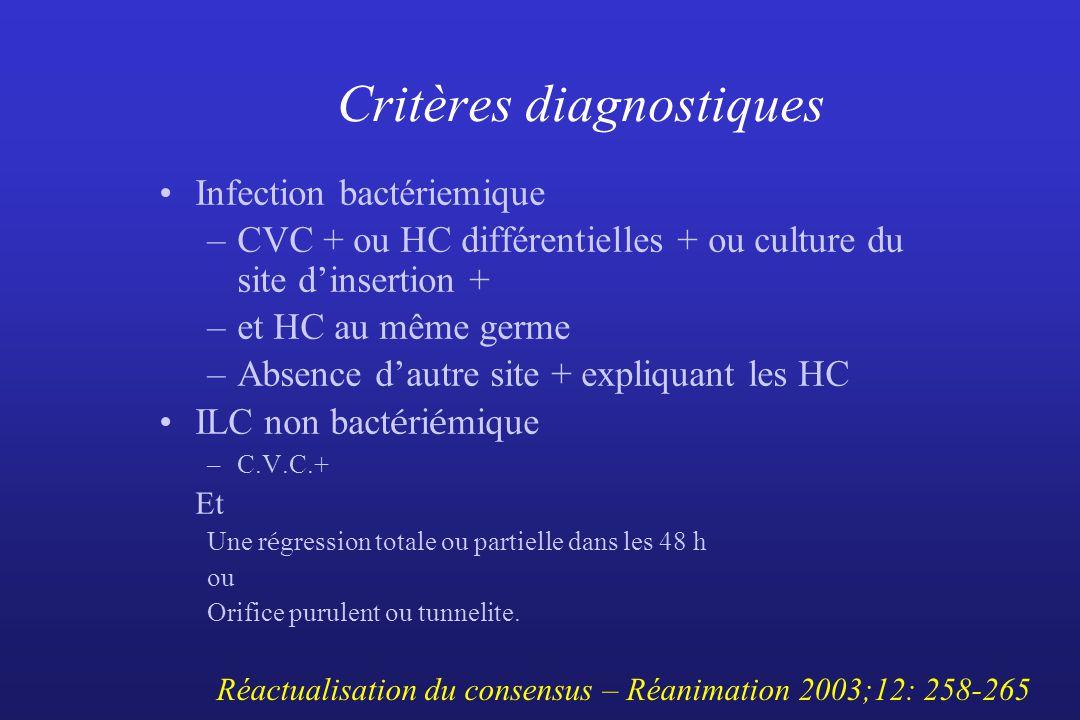 Critères diagnostiques Infection bactériemique –CVC + ou HC différentielles + ou culture du site dinsertion + –et HC au même germe –Absence dautre sit