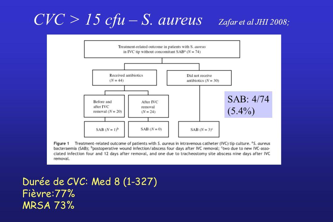CVC > 15 cfu – S. aureus Zafar et al JHI 2008; Durée de CVC: Med 8 (1-327) Fièvre:77% MRSA 73% SAB: 4/74 (5.4%)