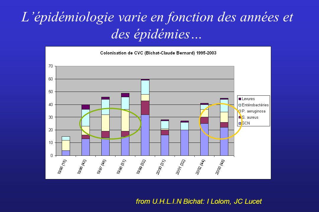 Lépidémiologie varie en fonction des années et des épidémies… from U.H.L.I.N Bichat: I Lolom, JC Lucet