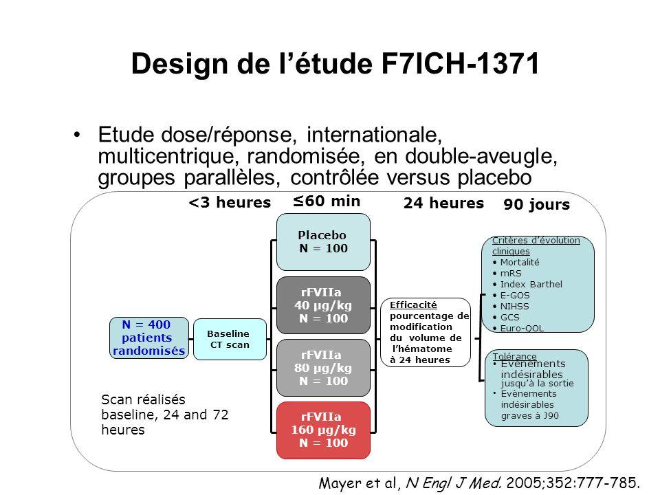 Design de létude F7ICH-1371 Etude dose/réponse, internationale, multicentrique, randomisée, en double-aveugle, groupes parallèles, contrôlée versus pl