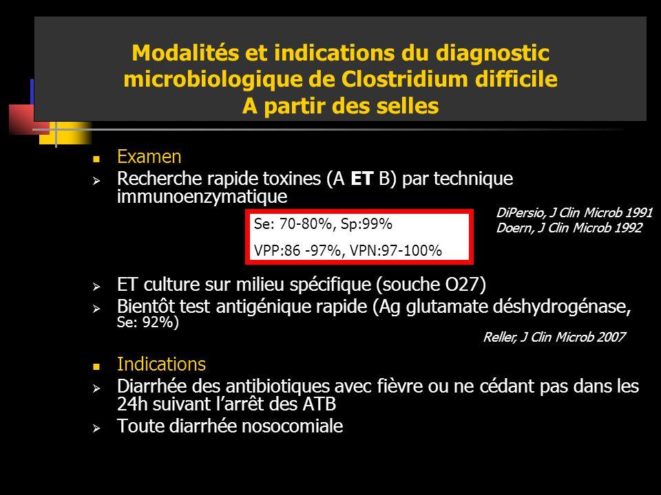 Modalités et indications du diagnostic microbiologique de Clostridium difficile A partir des selles Examen Recherche rapide toxines (A ET B) par techn