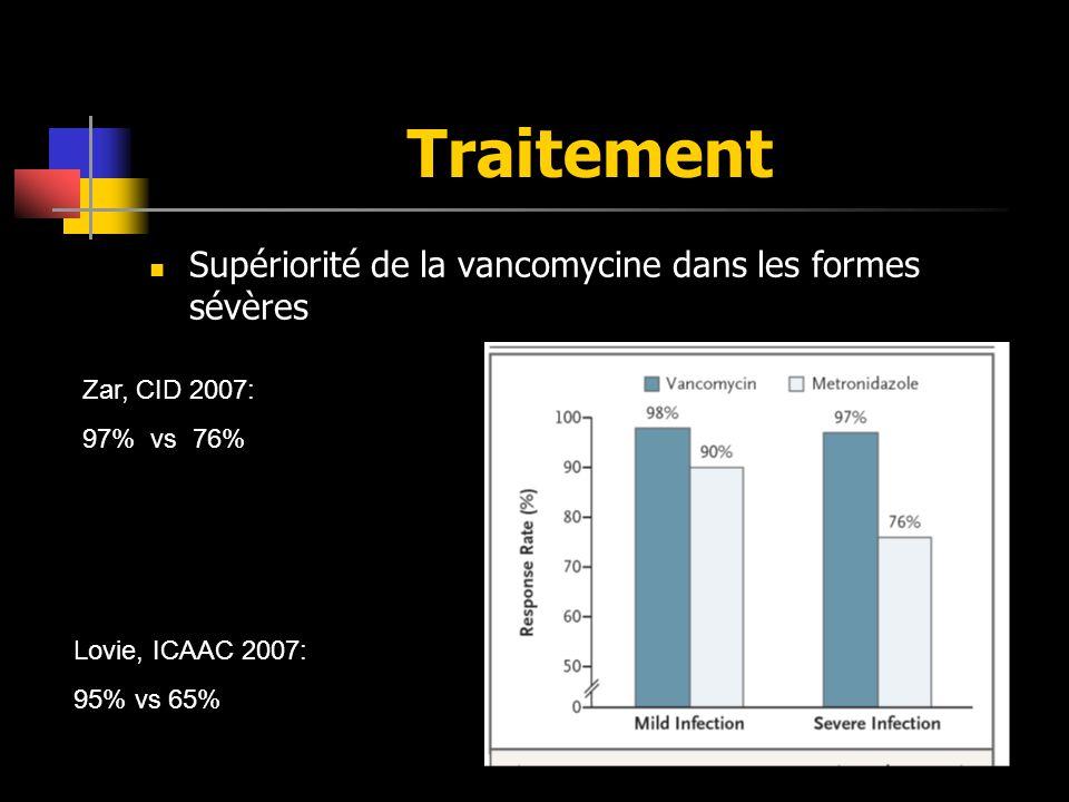Traitement Supériorité de la vancomycine dans les formes sévères Zar, CID 2007: 97% vs 76% Lovie, ICAAC 2007: 95% vs 65%