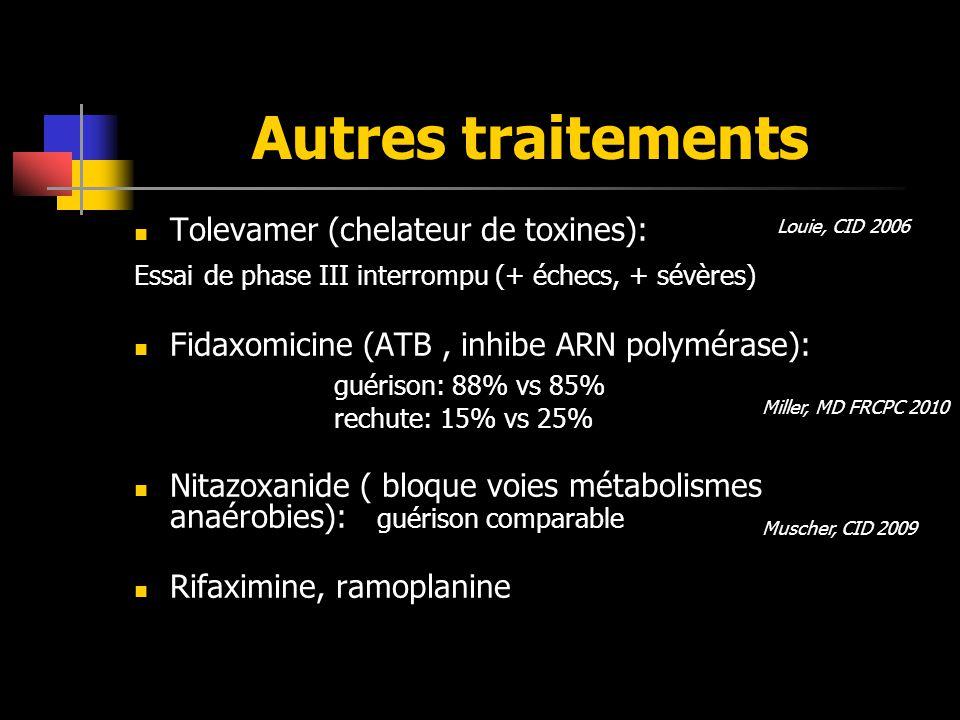 Autres traitements Tolevamer (chelateur de toxines): Essai de phase III interrompu (+ échecs, + sévères) Fidaxomicine (ATB, inhibe ARN polymérase): gu