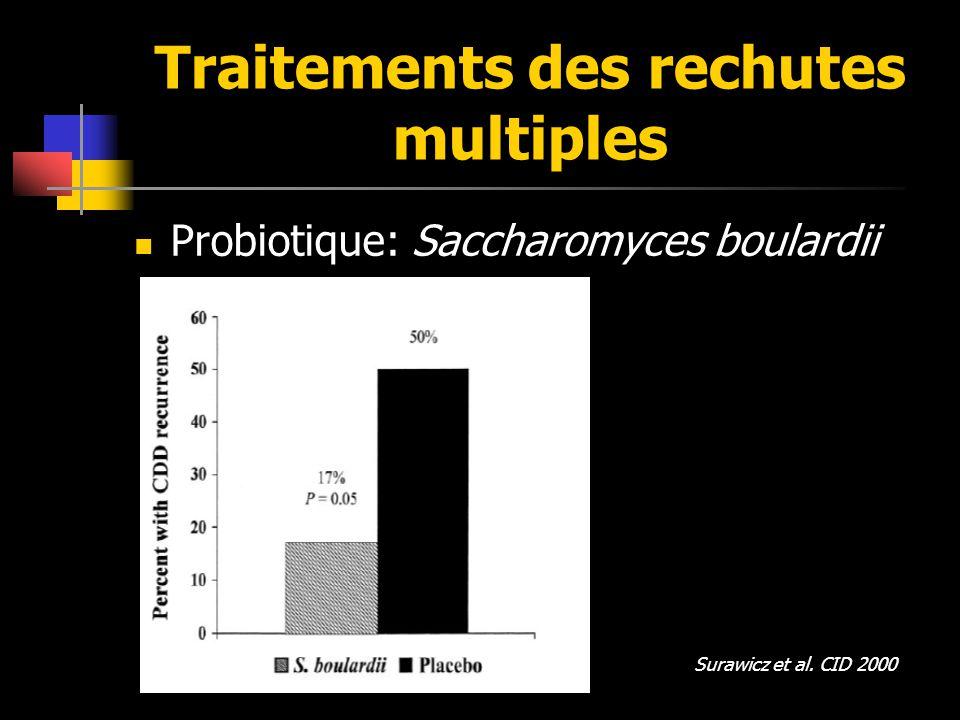 Traitements des rechutes multiples Probiotique: Saccharomyces boulardii Surawicz et al. CID 2000