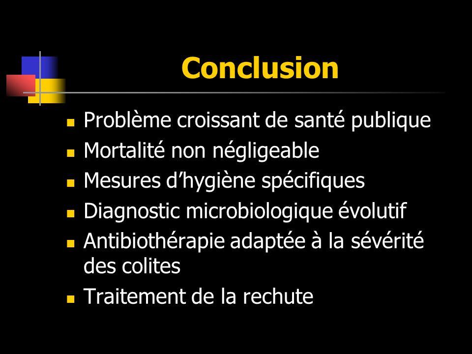 Conclusion Problème croissant de santé publique Mortalité non négligeable Mesures dhygiène spécifiques Diagnostic microbiologique évolutif Antibiothér