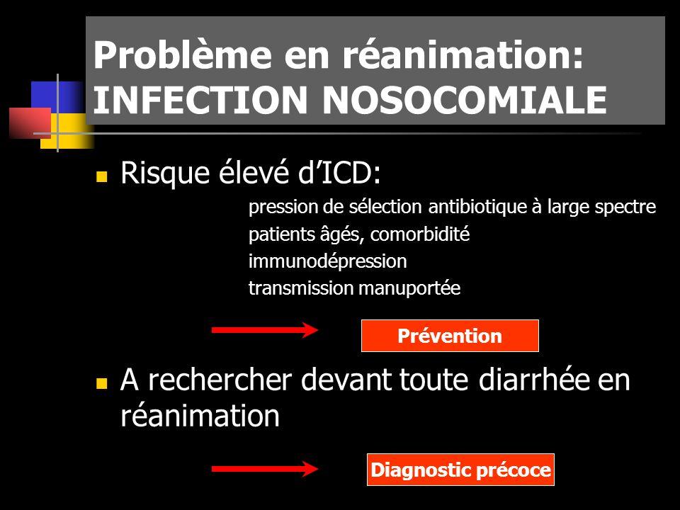 Problème en réanimation: INFECTION NOSOCOMIALE Risque élevé dICD: pression de sélection antibiotique à large spectre patients âgés, comorbidité immuno