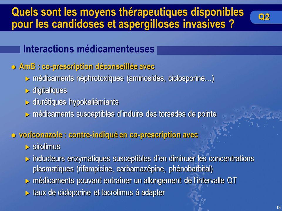 13 Quels sont les moyens thérapeutiques disponibles pour les candidoses et aspergilloses invasives ? Interactions médicamenteuses AmB : co-prescriptio