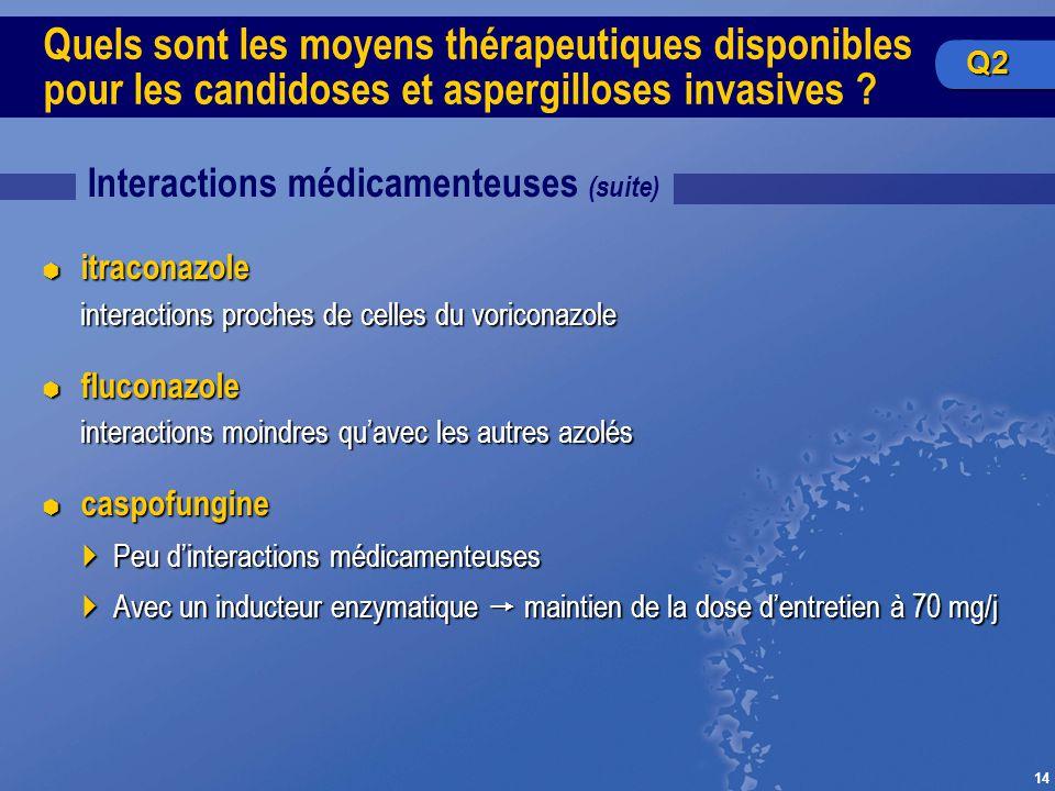 14 Quels sont les moyens thérapeutiques disponibles pour les candidoses et aspergilloses invasives ? Interactions médicamenteuses (suite) itraconazole