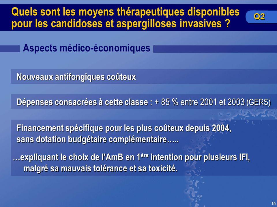 15 Quels sont les moyens thérapeutiques disponibles pour les candidoses et aspergilloses invasives ? Aspects médico-économiques Nouveaux antifongiques