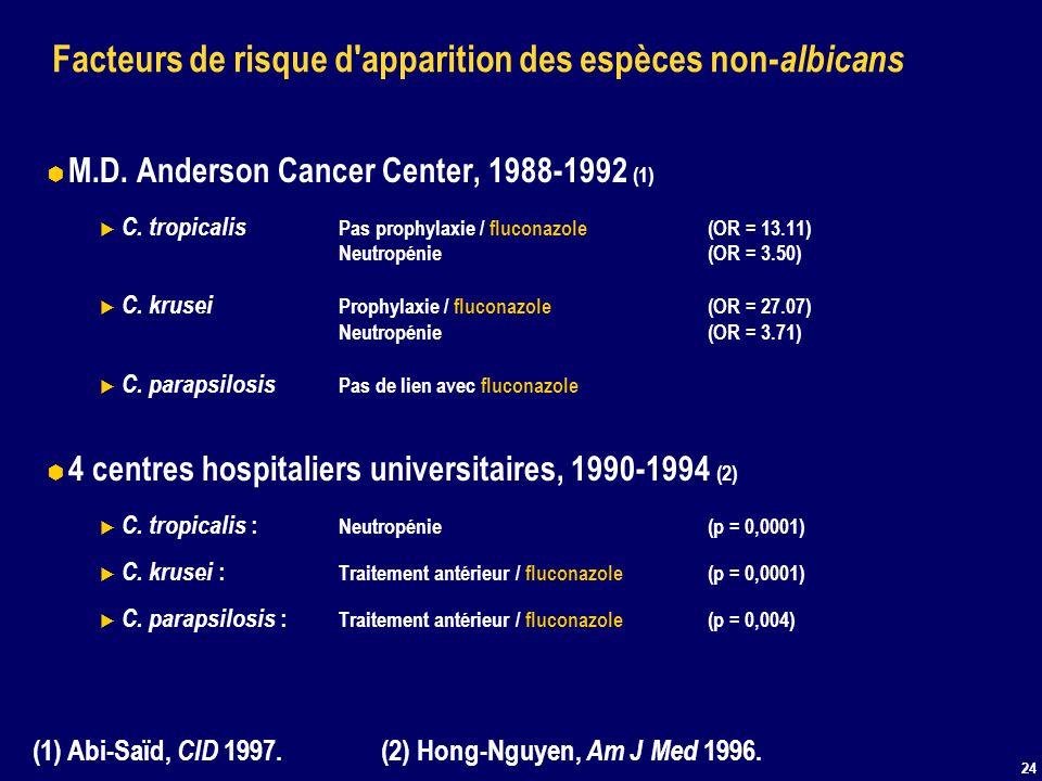 24 Facteurs de risque d'apparition des espèces non- albicans M.D. Anderson Cancer Center, 1988-1992 (1) C. tropicalis Pas prophylaxie / fluconazole(OR