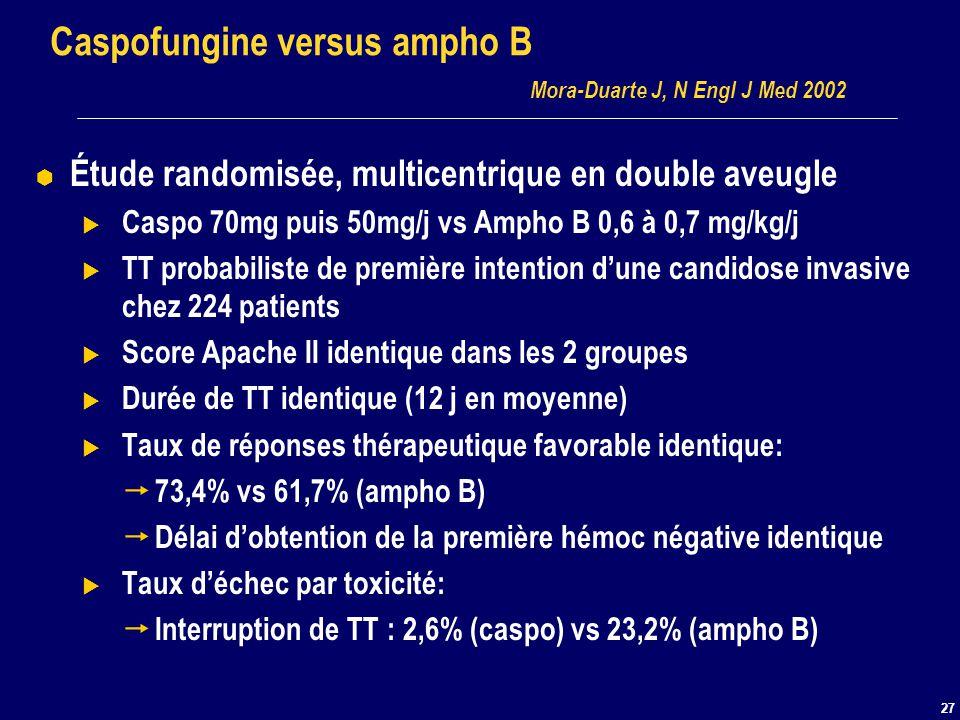 27 Caspofungine versus ampho B Mora-Duarte J, N Engl J Med 2002 Étude randomisée, multicentrique en double aveugle Caspo 70mg puis 50mg/j vs Ampho B 0
