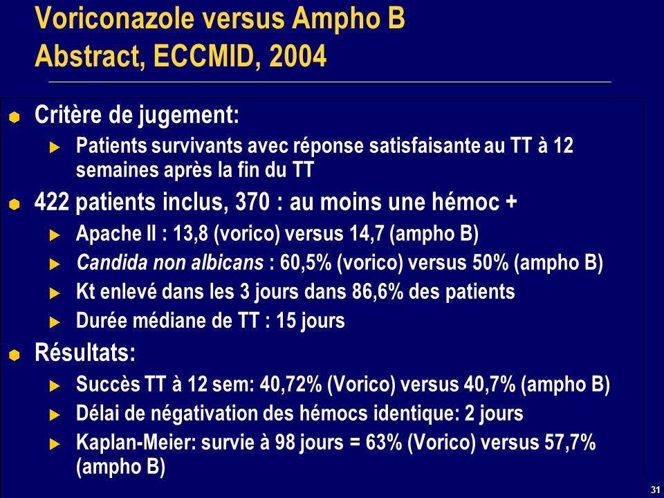 31 Voriconazole versus Ampho B Abstract, ECCMID, 2004 Critère de jugement: Patients survivants avec réponse satisfaisante au TT à 12 semaines après la