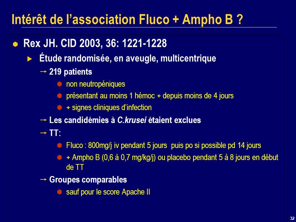 32 Intérêt de lassociation Fluco + Ampho B ? Rex JH. CID 2003, 36: 1221-1228 Étude randomisée, en aveugle, multicentrique 219 patients non neutropéniq