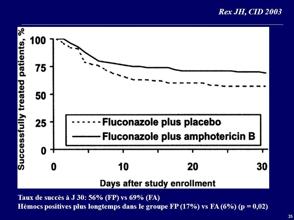 35 Rex JH, CID 2003 Taux de succès à J 30: 56% (FP) vs 69% (FA) Hémocs positives plus longtemps dans le groupe FP (17%) vs FA (6%) (p = 0,02)