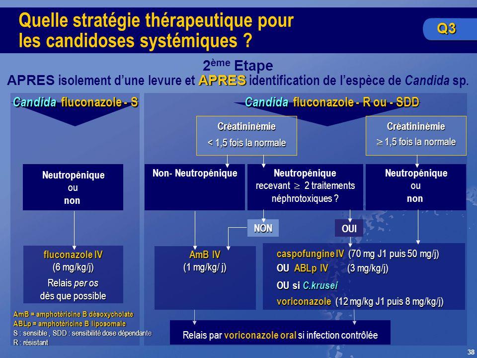 38 fluconazole IV (6 mg/kg/j) Relais per os dès que possible Neutropénique ou non Candida fluconazole - S AmB = amphotéricine B désoxycholate ABLp = a