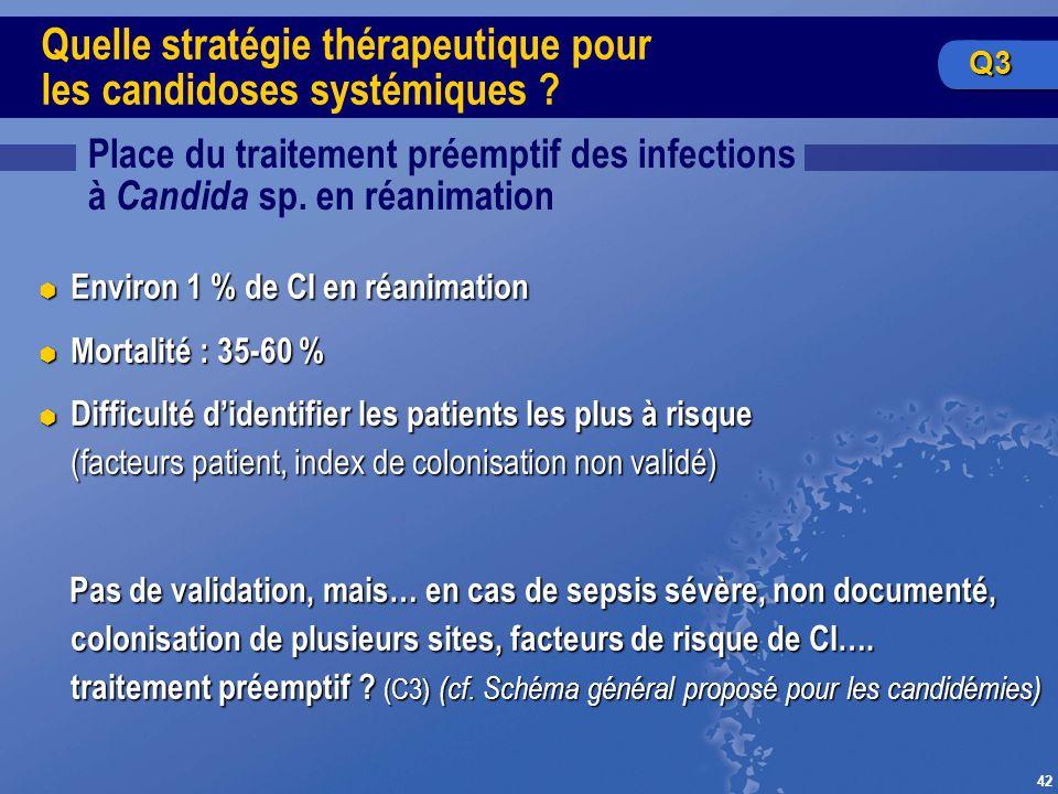 42 Environ 1 % de CI en réanimation Environ 1 % de CI en réanimation Mortalité : 35-60 % Mortalité : 35-60 % Difficulté didentifier les patients les p