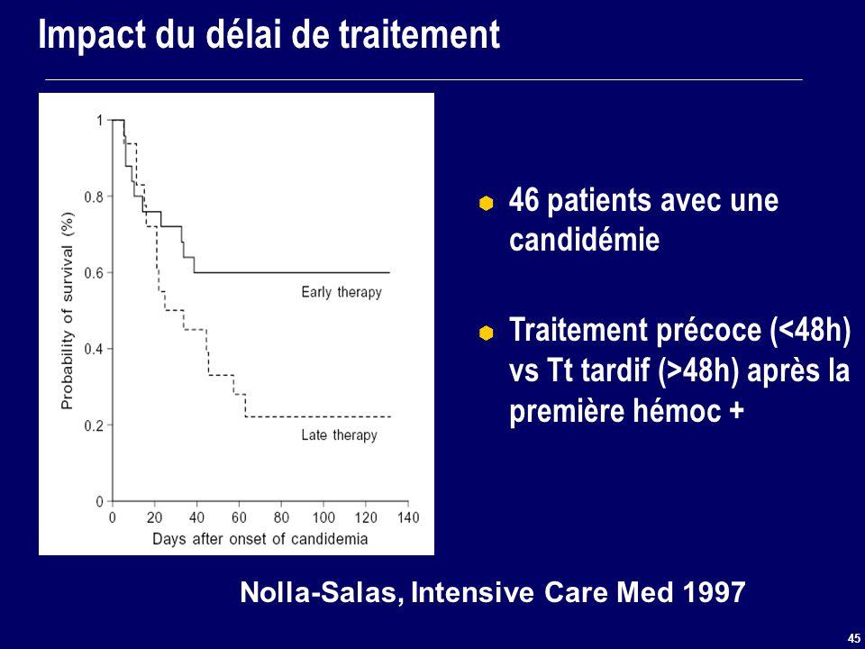 45 Impact du délai de traitement Nolla-Salas, Intensive Care Med 1997 46 patients avec une candidémie Traitement précoce ( 48h) après la première hémo