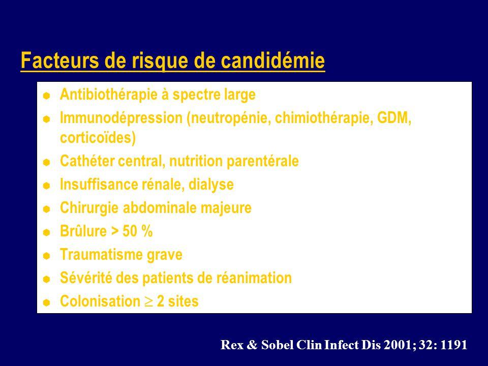 Facteurs de risque de candidémie Antibiothérapie à spectre large Immunodépression (neutropénie, chimiothérapie, GDM, corticoïdes) Cathéter central, nu
