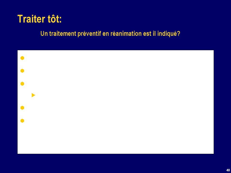 48 Traiter tôt: Un traitement préventif en réanimation est il indiqué? Résultats (surtout avec fluconazole) Diminution de la colonisation Diminution d