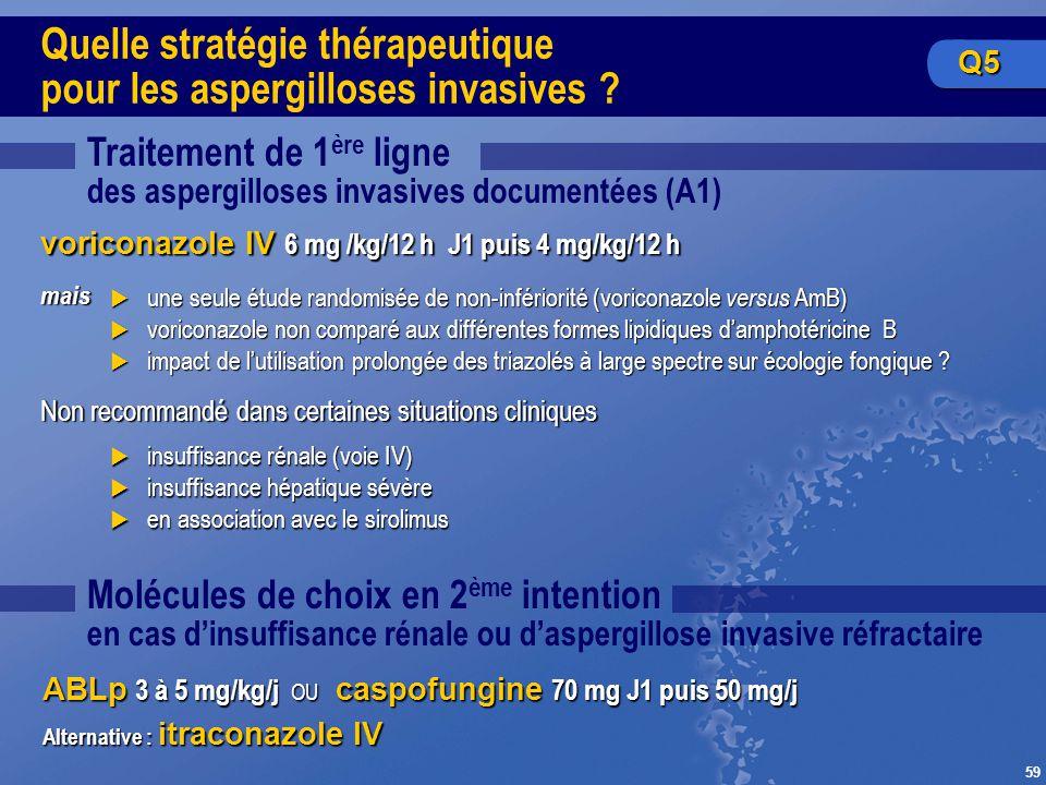 59 Quelle stratégie thérapeutique pour les aspergilloses invasives ? Traitement de 1 ère ligne des aspergilloses invasives documentées (A1) voriconazo
