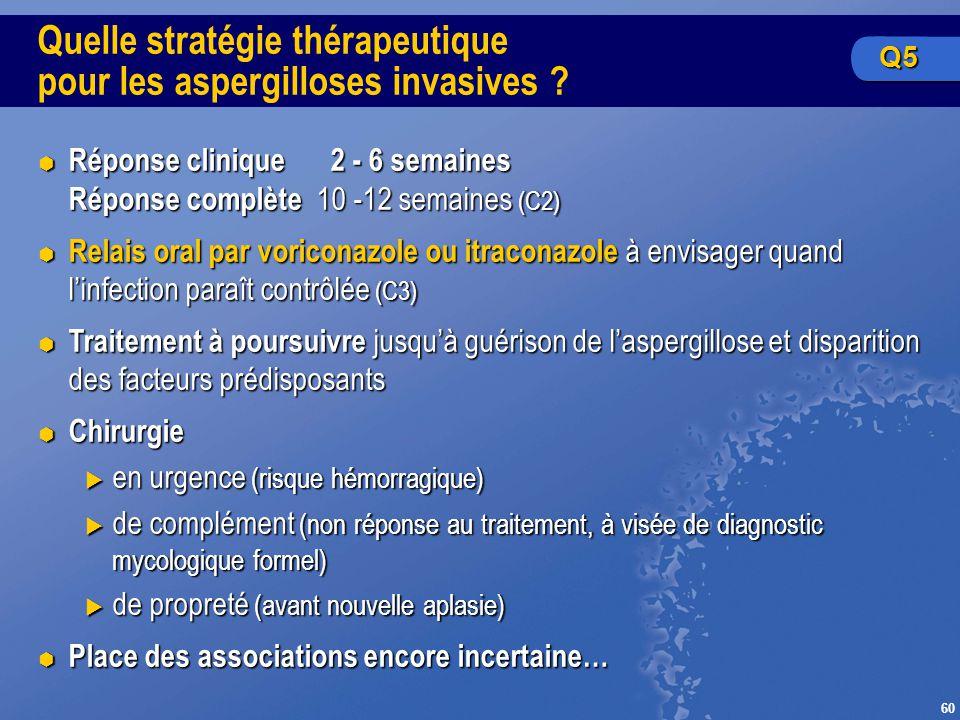 60 Q5 Quelle stratégie thérapeutique pour les aspergilloses invasives ? Réponse clinique 2 - 6 semaines Réponse complète 10 -12 semaines (C2) Réponse