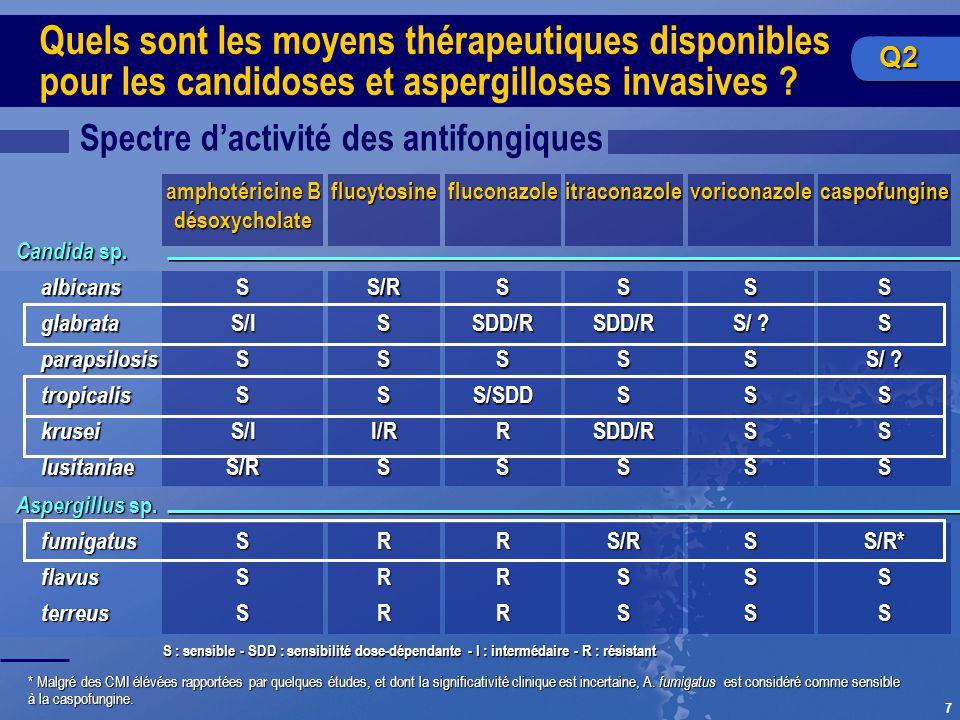 38 fluconazole IV (6 mg/kg/j) Relais per os dès que possible Neutropénique ou non Candida fluconazole - S AmB = amphotéricine B désoxycholate ABLp = amphotéricine B liposomale S : sensible, SDD : sensibilité dose dépendante R : résistant Quelle stratégie thérapeutique pour les candidoses systémiques .