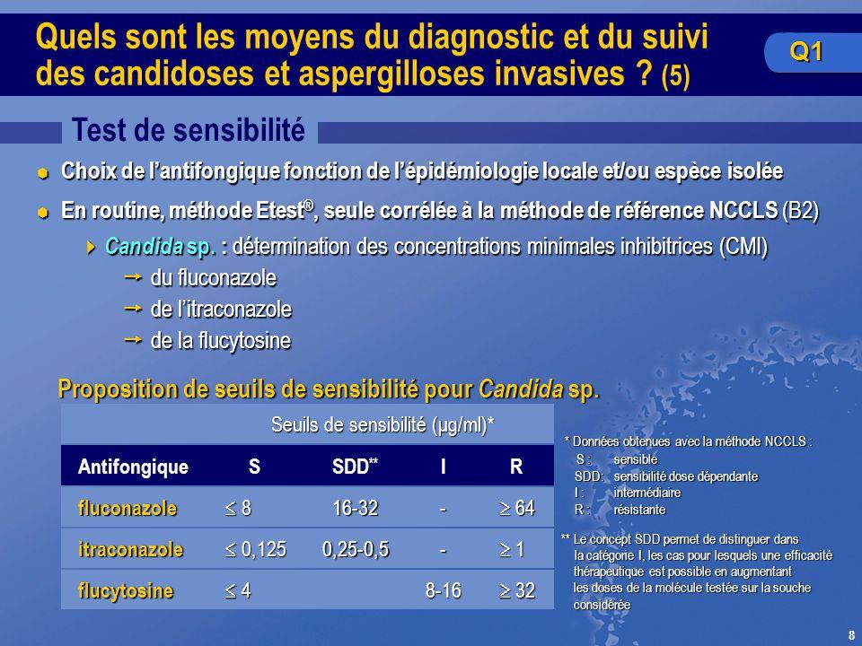 9 Quels sont les moyens thérapeutiques disponibles pour les candidoses et aspergilloses invasives .