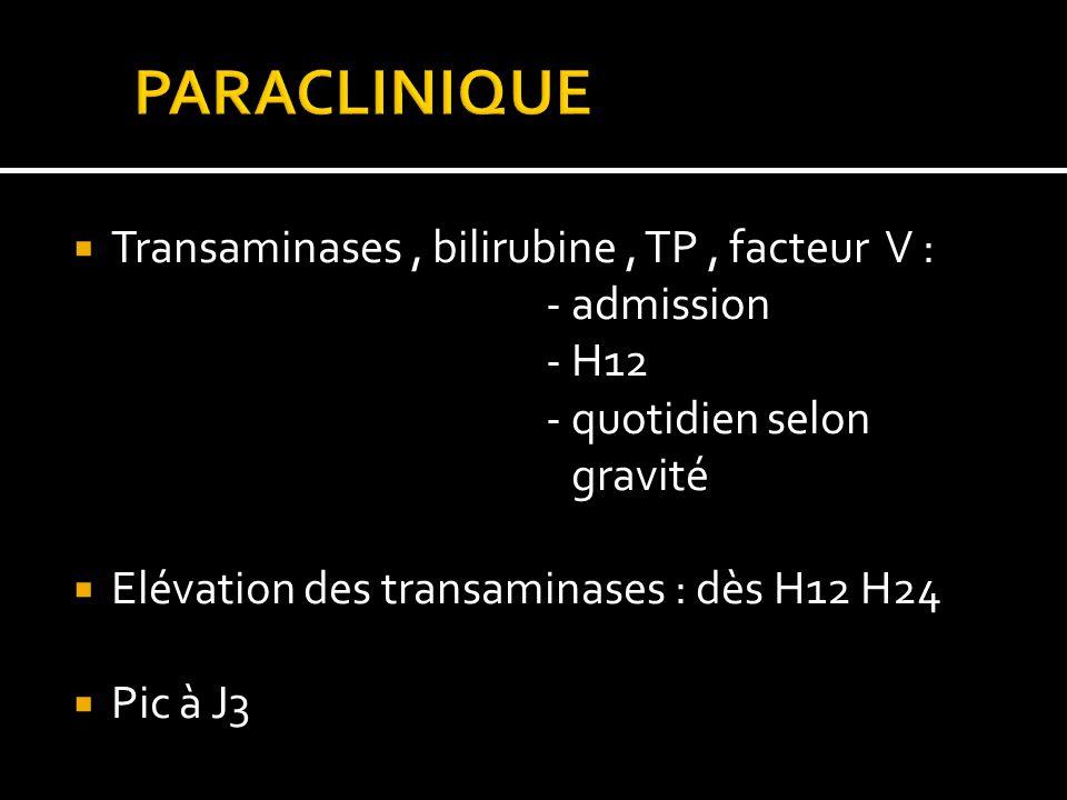 Transaminases, bilirubine, TP, facteur V : - admission - H12 - quotidien selon gravité Elévation des transaminases : dès H12 H24 Pic à J3