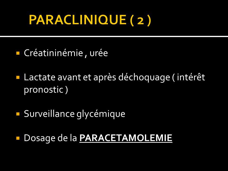 Créatininémie, urée Lactate avant et après déchoquage ( intérêt pronostic ) Surveillance glycémique Dosage de la PARACETAMOLEMIE
