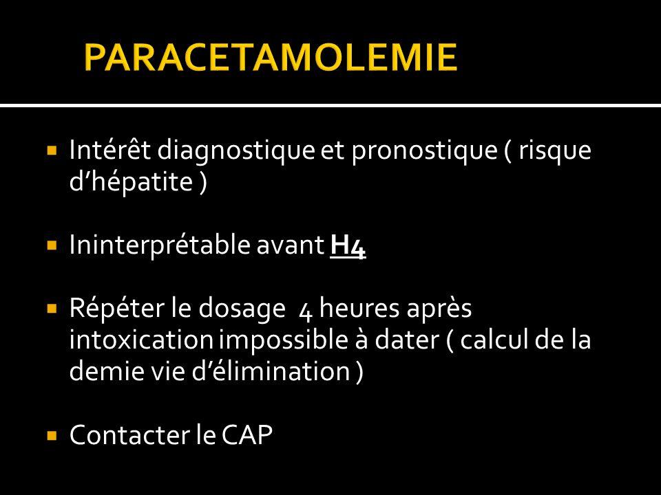 Intérêt diagnostique et pronostique ( risque dhépatite ) Ininterprétable avant H4 Répéter le dosage 4 heures après intoxication impossible à dater ( calcul de la demie vie délimination ) Contacter le CAP