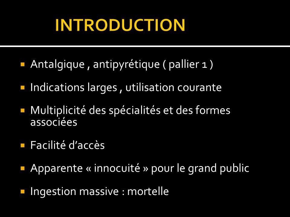 Antalgique, antipyrétique ( pallier 1 ) Indications larges, utilisation courante Multiplicité des spécialités et des formes associées Facilité daccès