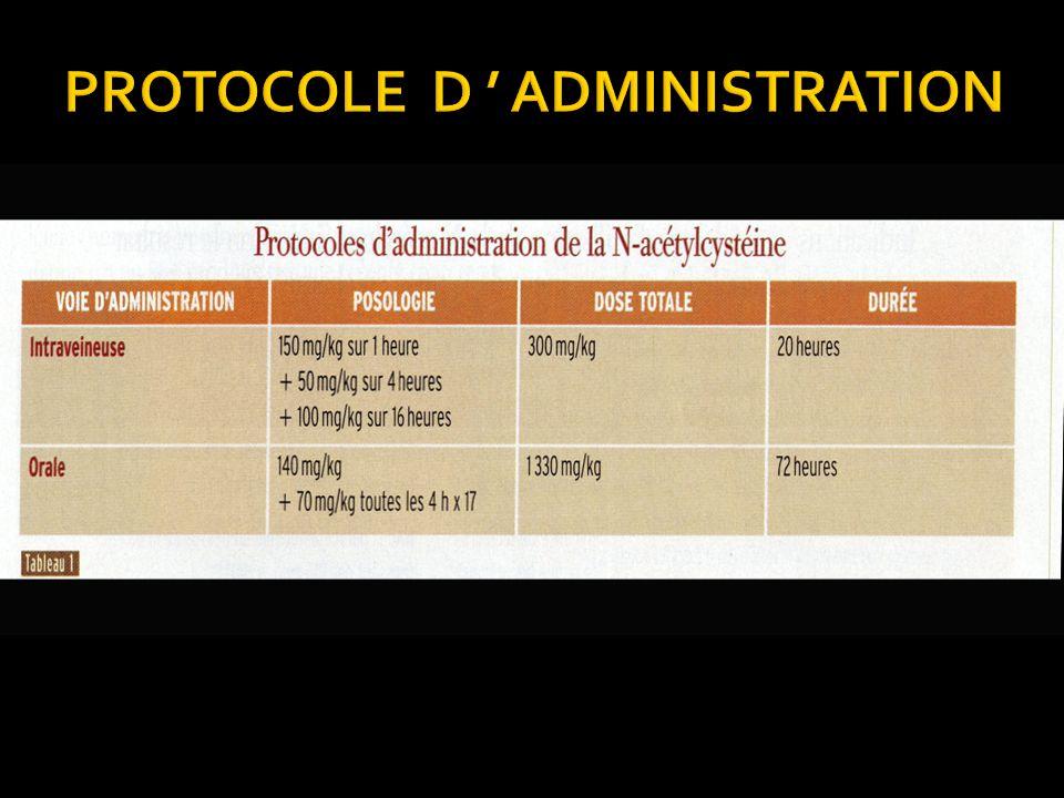 Type anaphylactoide ( histamino libération ) 2 à 3 % Peu sévères : flush, prurit, rash, urticaire Vomissements : forme orale Plus graves : bronchospasme, oedeme angioneurotique, hypo TA Asthme : facteur de risque