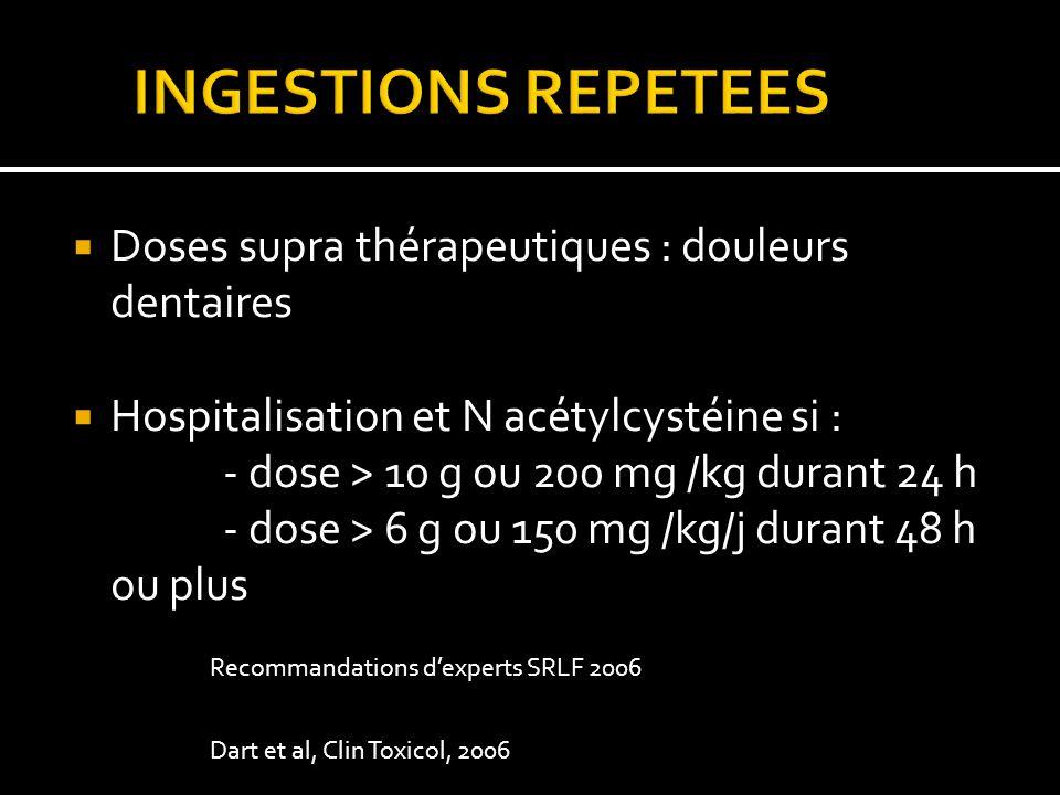 Doses supra thérapeutiques : douleurs dentaires Hospitalisation et N acétylcystéine si : - dose > 10 g ou 200 mg /kg durant 24 h - dose > 6 g ou 150 mg /kg/j durant 48 h ou plus Recommandations dexperts SRLF 2006 Dart et al, Clin Toxicol, 2006