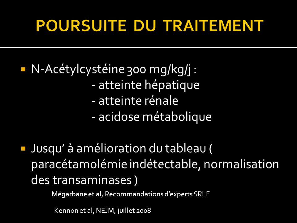 N-Acétylcystéine 300 mg/kg/j : - atteinte hépatique - atteinte rénale - acidose métabolique Jusqu à amélioration du tableau ( paracétamolémie indétectable, normalisation des transaminases ) Mégarbane et al, Recommandations dexperts SRLF Kennon et al, NEJM, juillet 2008